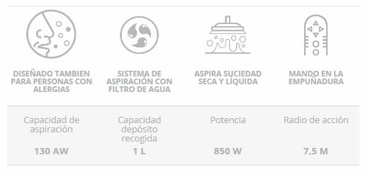 Características PrincipalesPolti Forzaspira Lecologico Aqua Allergy Turbo Care